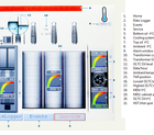 Transformer Monitoring and Automatic Voltage Regulation